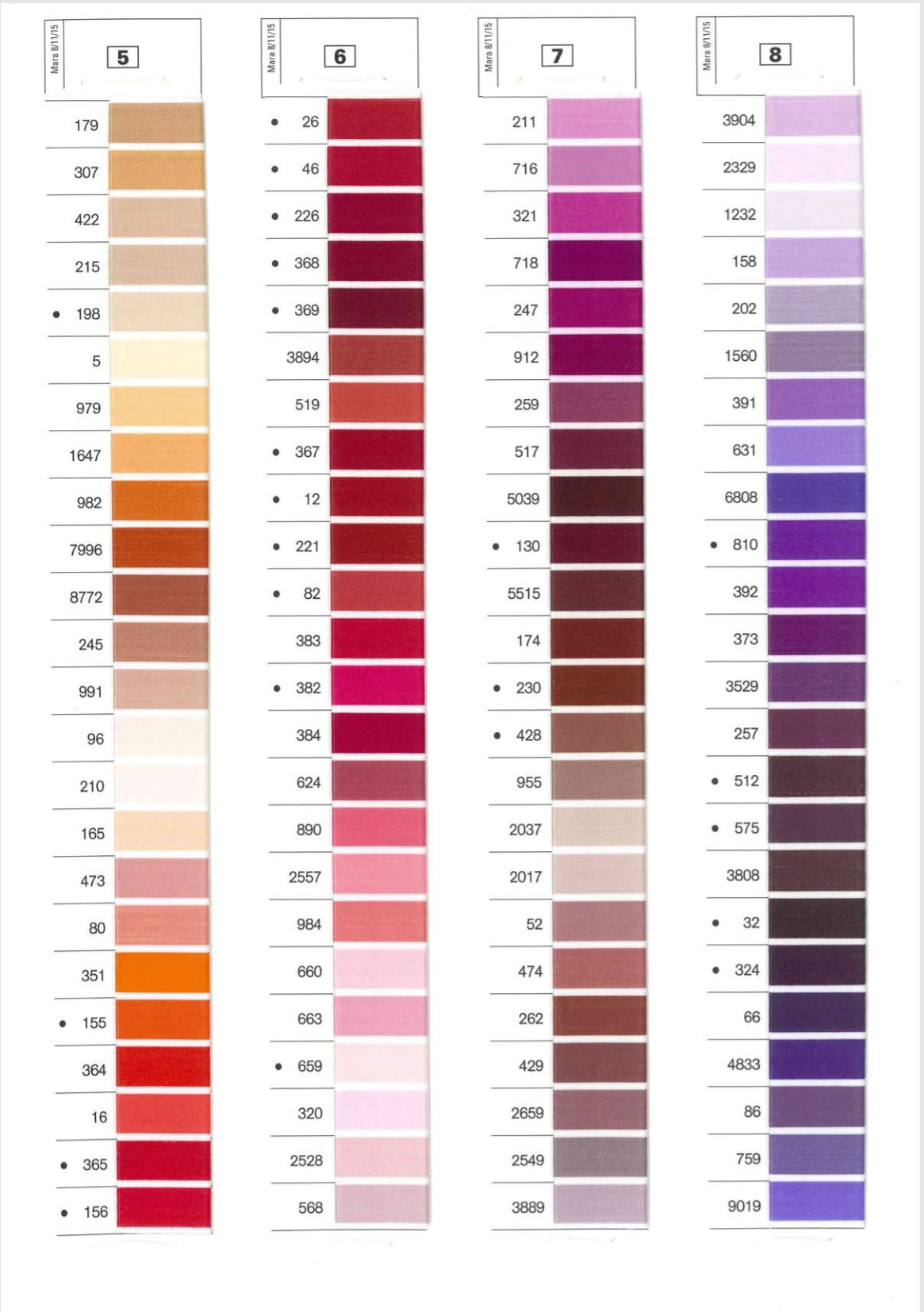 Gutermann Mara Thread Colour Chart Page 4