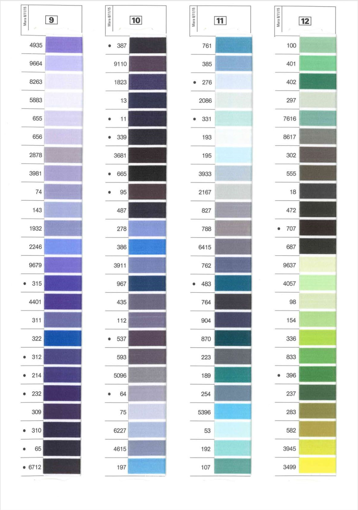 Gutermann Mara Thread Colour Chart Page 5