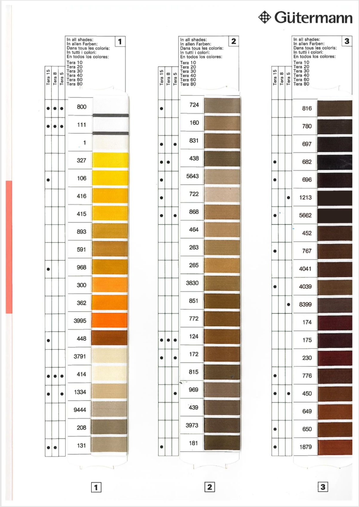 Gutermann Tera Industrial Thread Colour Chart Page 2